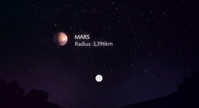 Как бы выглядели планеты Солнечной системы с Земли, окажись они на расстоянии Луны