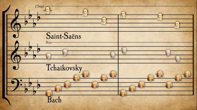 Микс классической музыки: 57 классических мелодий от 33 композиторов в одном музыкальном видео