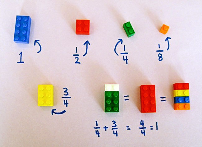 Дроби с LEGO