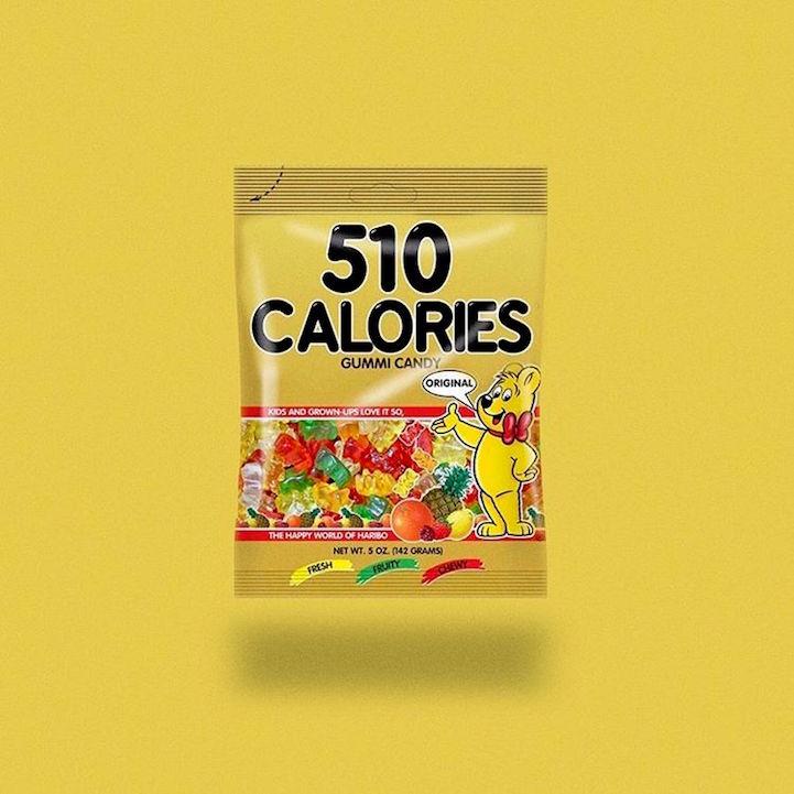 Общее содержание калорий в популярных продуктах питания.