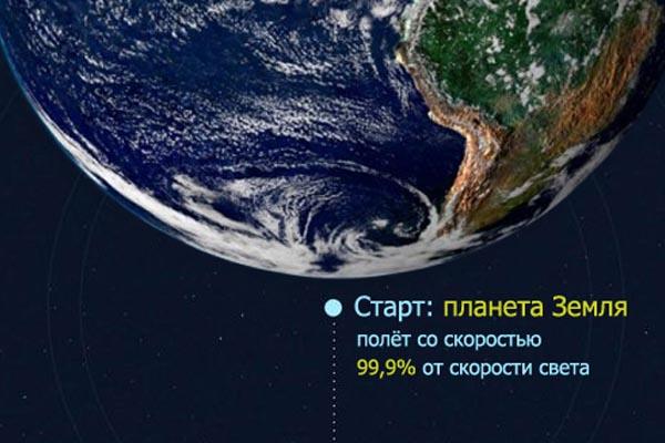 Сколько нужно времени, чтобы добраться до того или иного места в космосе?