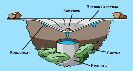 Как сделать пресную воду