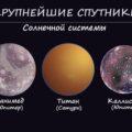 20 крупнейших спутников планет Солнечной системы
