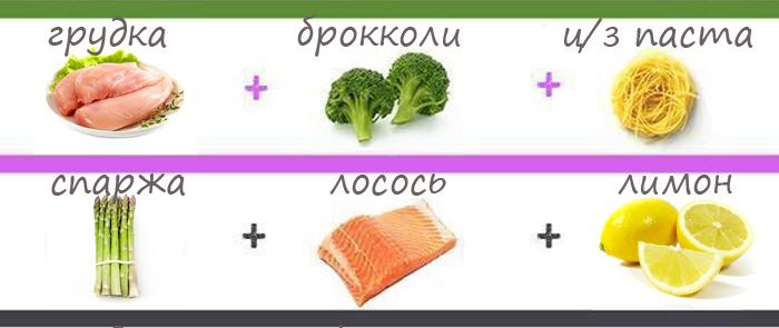 20 идей для блюд на обед, состоящих всего из трёх ингредиентов (инфографика)