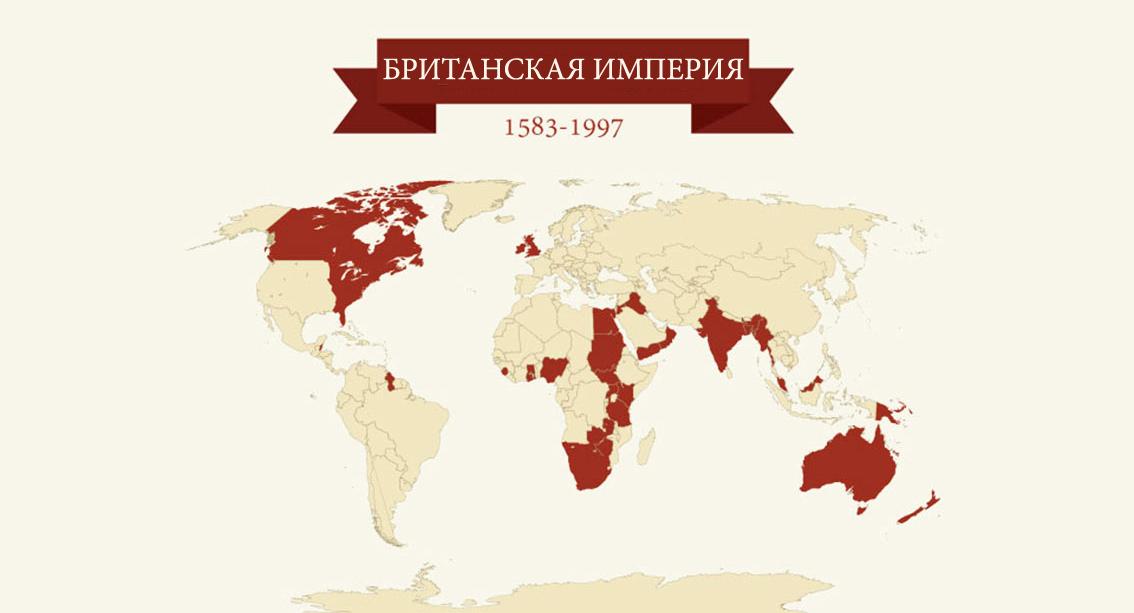 Британская империя (1583 — 1997)
