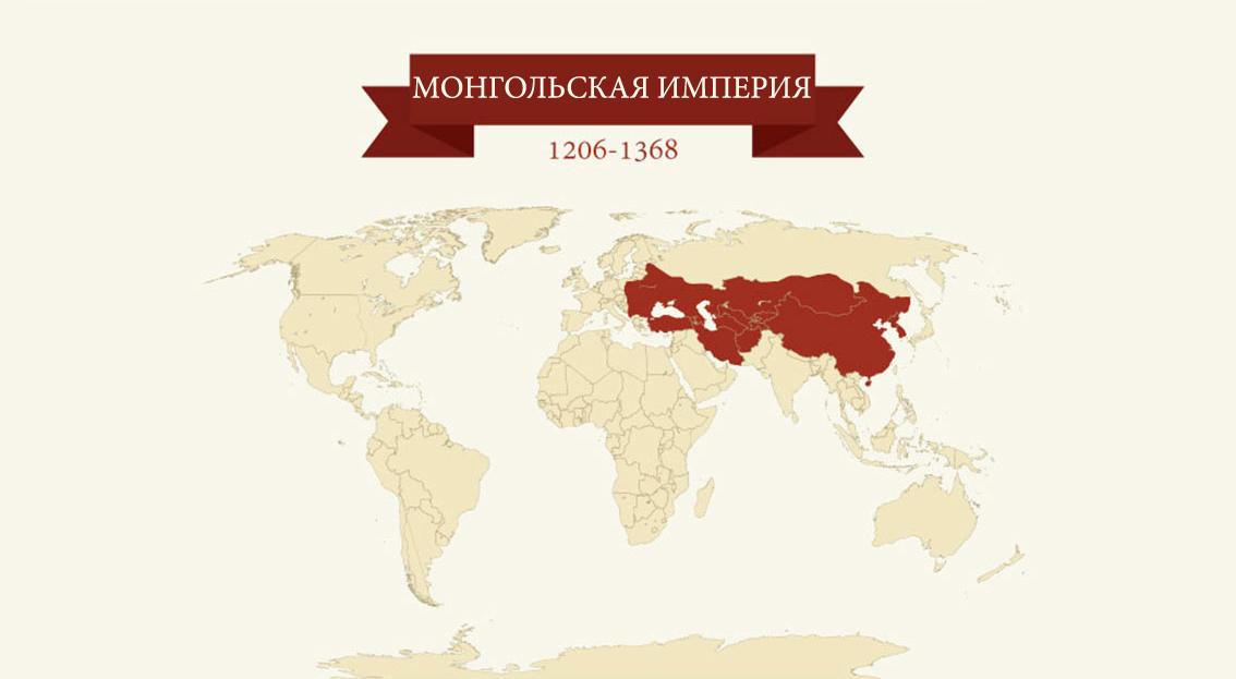 Монгольская империя (1206 — 1368)