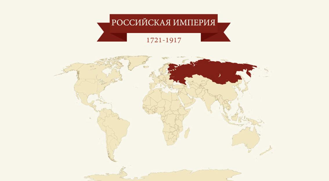 Российская империя (1721 - 1917)