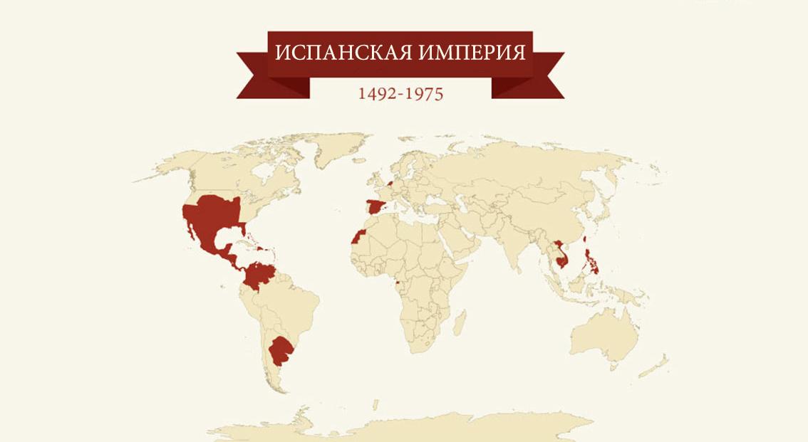 Испанская империя (1492 - 1975)